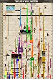 """Timeline of World History Poster 24x36"""""""