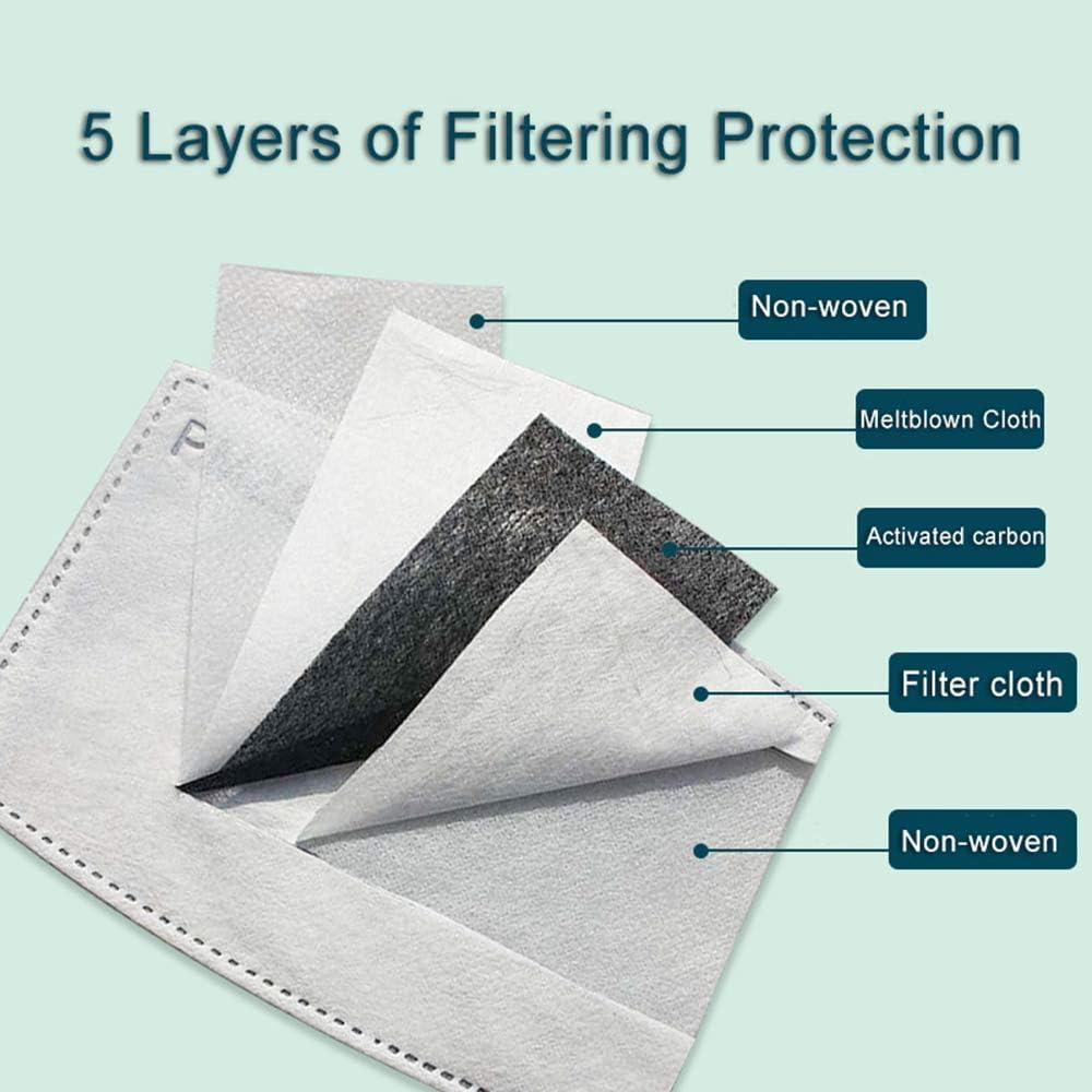 Jackeylove Protection faciale Contre la poussi/ère r/éutilisable Demi-Bandanas pour la Course /à Pied,4 Housse de Bouche Respirante /étanche /à limpression 3D avec Deux filtres rempla/çables
