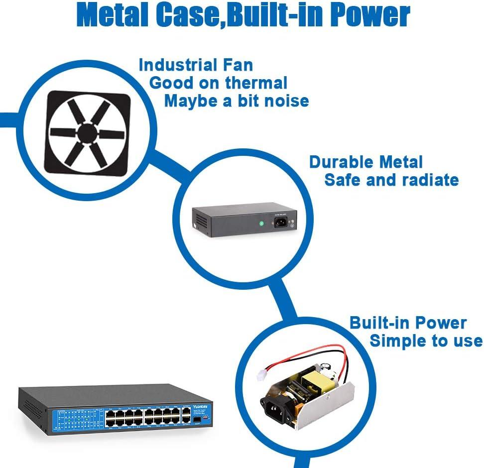 2 Port Uplink|1 SFP Port 10//100//1000Mbps Speed 120W,802.3af//at,19 Rackmount,Unmanaged Plug /& Play YuanLey 11 Port Ethernet PoE Switch 8 Port PoE