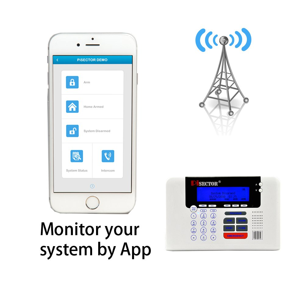 Pisector 3g 4g Cellular Landline All In One Wireless Monitoring Plus Burglar Alarm And Phone Line Wiring Security System Diy Kit With Dual Network For Simultaneous Double Protection