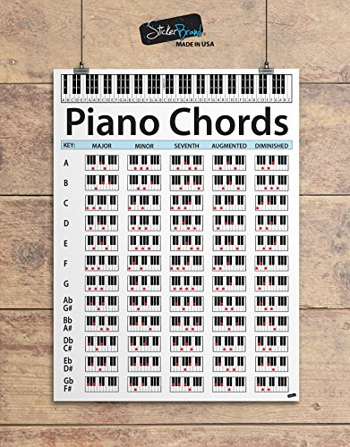 Piano Chord Chart Poster. Perfect for Students and Teachers. Size: 16in Tall X 12in Wide. Educational Handy Guide Chart Print for keyboard music lessons. - Size Card Chart