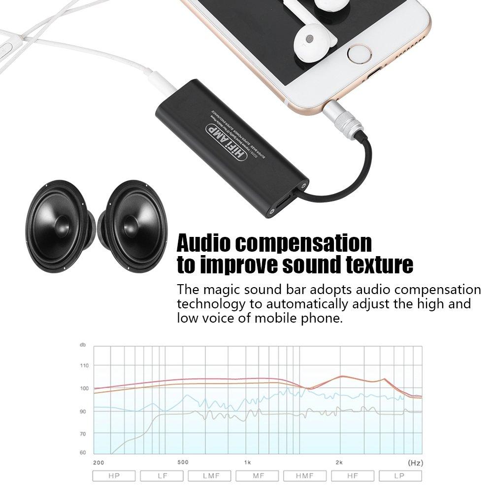 Eboxer Mini Amplificador de Auriculares Estéreo Portátil AMP con Entrada AUX DE 3.5 mm y Amplificador de Audio de Salida para teléfonos Móviles, ...