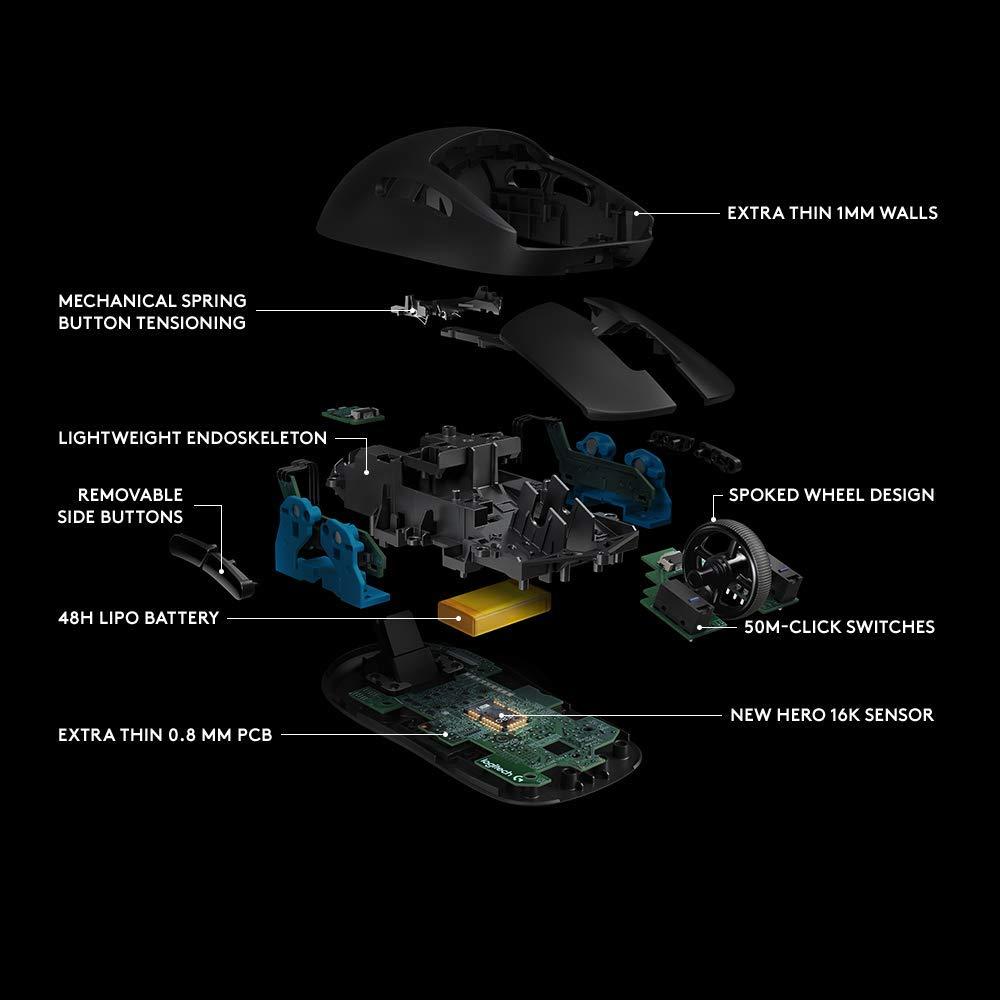 Amazon Com Logitech G Pro Gaming Fps Mouse With Advanced – Dekor