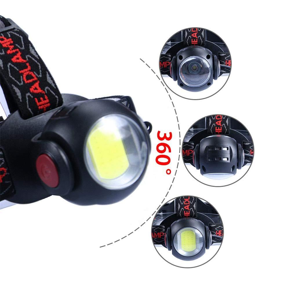 mbition - Faro LED de Bolsillo Giratorio de 360 Grados, Linterna Frontal con deslumbramiento USB, Carga de aleación de Aluminio ABS, Faro de plástico para Pesca al Aire Libre