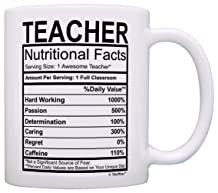 Nutritional Facts Teaching Mug