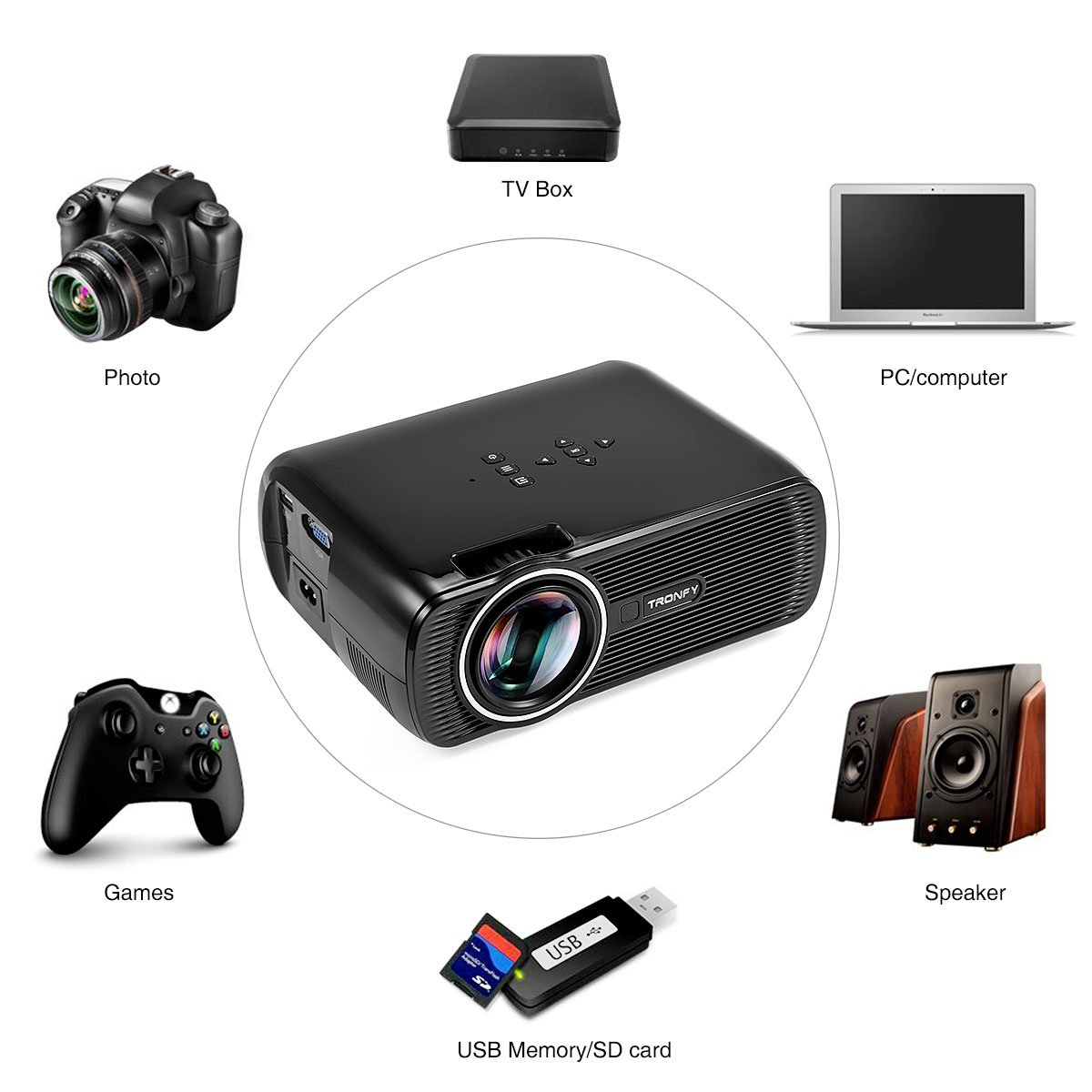 Tronfy Mini Proyector con el cable de conexión HDMI LED con ...