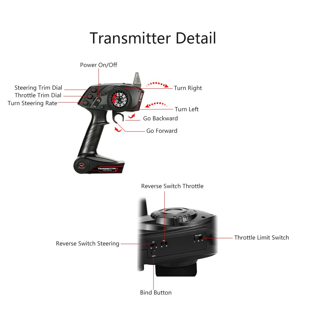 Goolrc 24g 3ch Afhs Radio Remote Control Transmitter Speed Small Tiger Model Boat Receiver Circuit Board With For Rc Car Toys Games