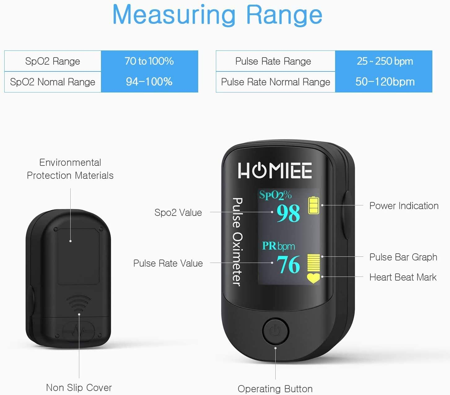 Carry Case Black-03 HOMIEE Premium Health Recorder Batteries and Lanyard Included