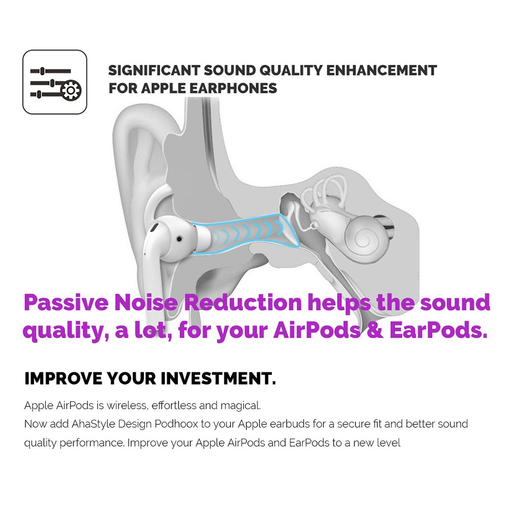 Ahastyle Ear Hooks And Covers Compatible With Apple Earpods Wire Diagram Airpods 2 Pairs Large Small Sound Quality Enhancement Clear Home Audio
