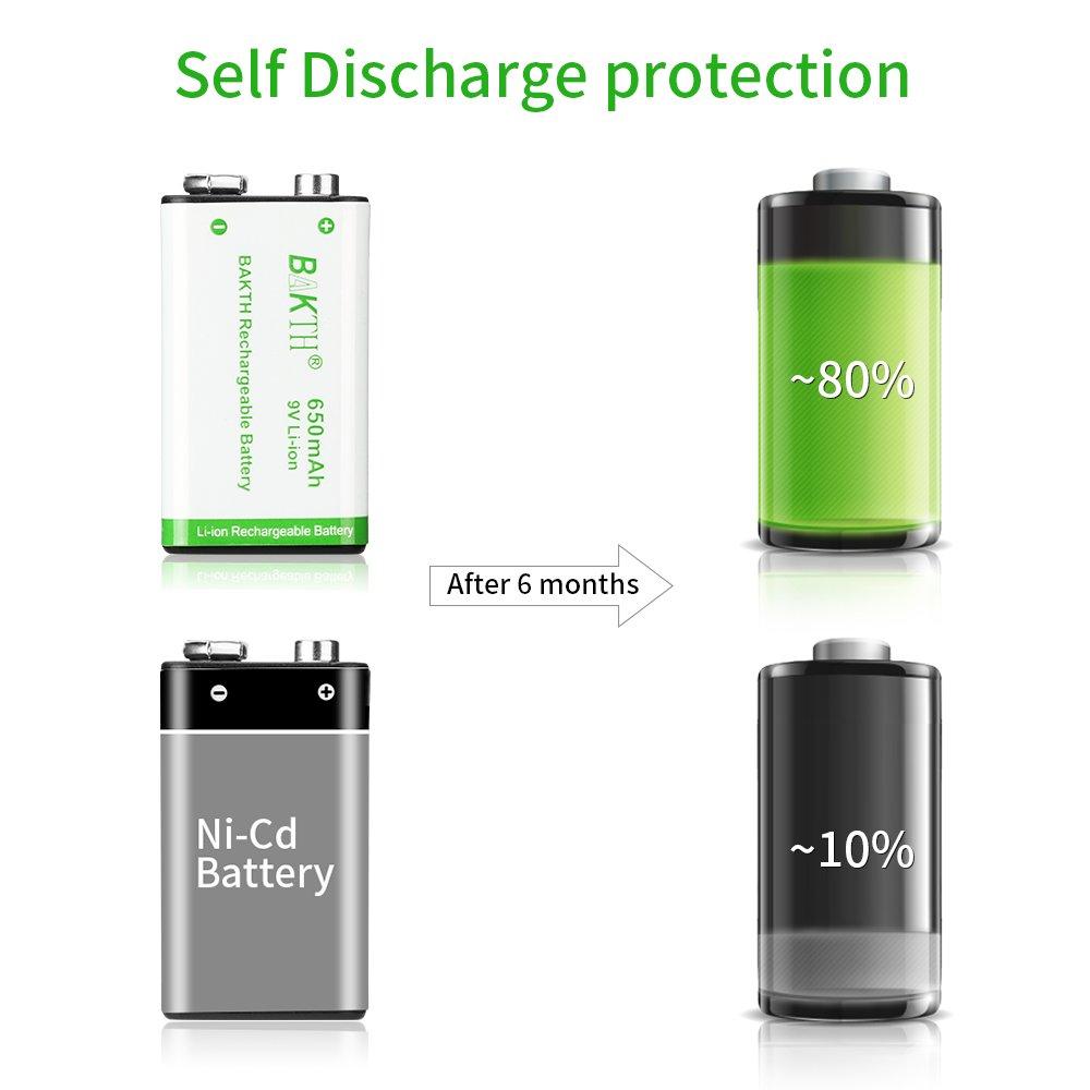 Bakth 9v Advanced Li Ion Battery 9 Volt 650mah High Capacity Low