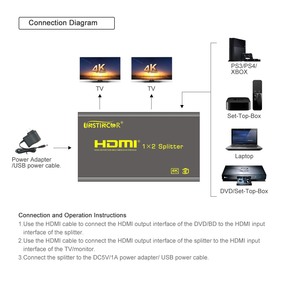 Hdmi Splitter Unstincer 4k X 2k Powered 2 Way Wiring Diagram Electronics