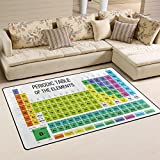 WOZO Periodic Table of The Elements Area Rug Rugs Non-Slip Floor Mat Doormats Living Room Bedroom 60 x 39 inches For Sale