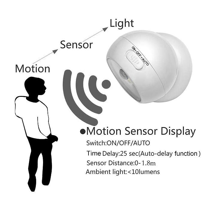 Matefielduk COB LED Sensor de movimiento Luz nocturna Gabinete de emergencia Pasillo Dormitorio Lámpara - - Amazon.com
