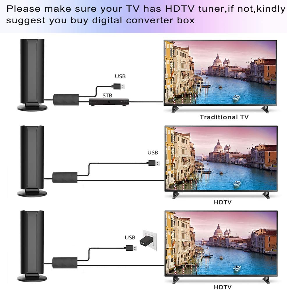Long 120 Miles Range Indoor TV Antenna Premium Coax Cable Powerful HDTV Amplifer Singal Booster Support 4K 1080 Fire TV Stick and All TV