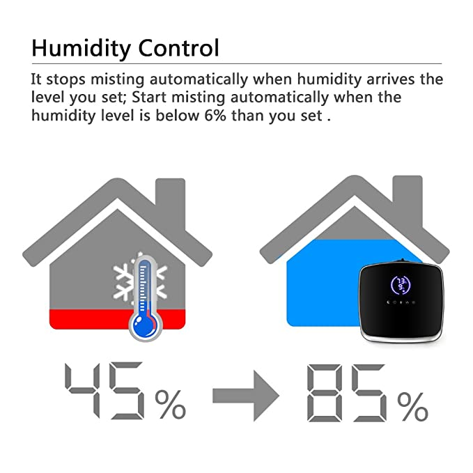 Amazon Opolar Digital Humidifier With Humidity And Timer