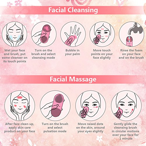 Beiwin Silicone Face Cleanser Facial Cleansing Brush Electric Sonic Vibrating Gentle Exfoliating Anti-aging Massage Skin Care Rosy