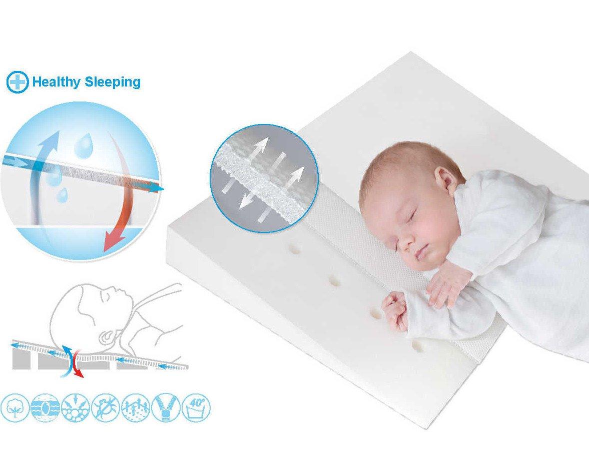 Bebé Matex cuna seguridad Aero Wedge cuna almohada (60 x 36 ...