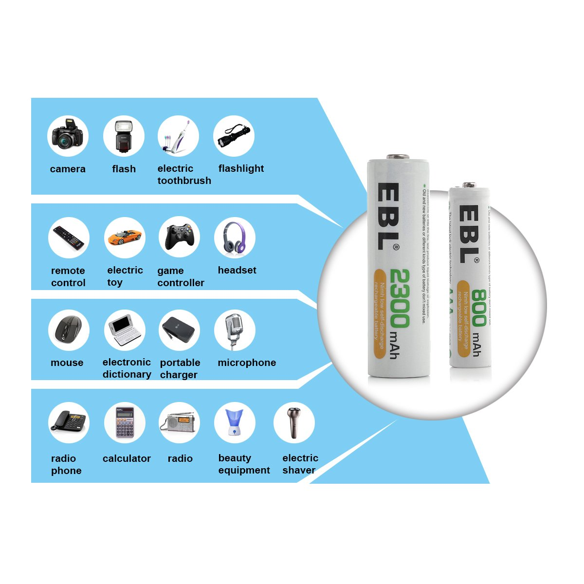 EBL 8 Pack 2300mAh High Capacity Rechargeable Batteries