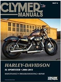 883 harley sportster manual one word quickstart guide book u2022 rh panatour ir 2003 harley davidson sportster 883 owners manual pdf 2003 sportster 883 owners manual