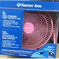 CZHV8USB Pink Comfort Zone 8 Inch DUAL POWERED HIGH VELOCITY Fan Vibration FREE Quiet Operation Cooling Air