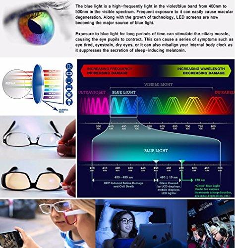 Tablet Schermo videogiochi The 00 Reading 1 i Orange 0 75 Light Anti Pc riflesso Glasses sfarfallio 2 Tv Blue Slim 0 Gaming 0 50 50 4sold Reading anti 00 Per Filtro qOSvRa0