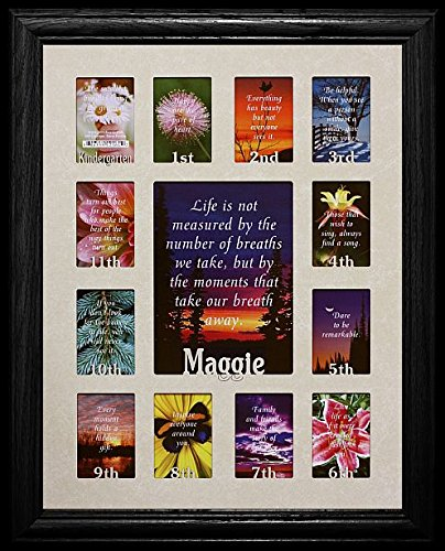 Personalized Photo Gift Ideas - 2