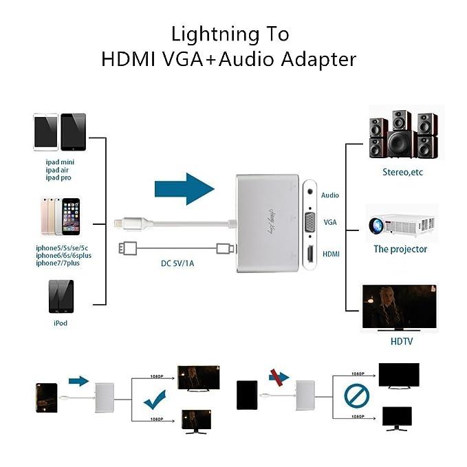Amazon Lightning To Hdmi Vga Audio Adapter Converter Cable