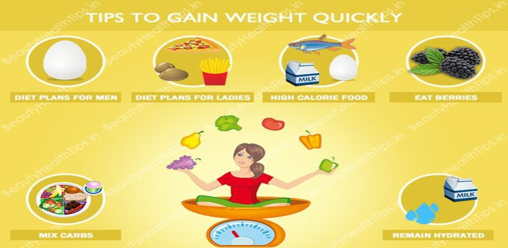 Amazon Top Diet Plan To Gain Weight 10 Kgs In A Month Appstore