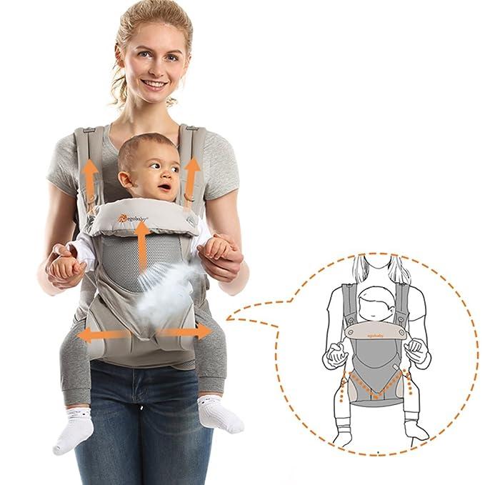 Porte-bébé Devant Tenant Multifonctionnel Été Respirant Nouveau-né  Sac-gris  Amazon.fr  Bébés   Puériculture e2748f958fe