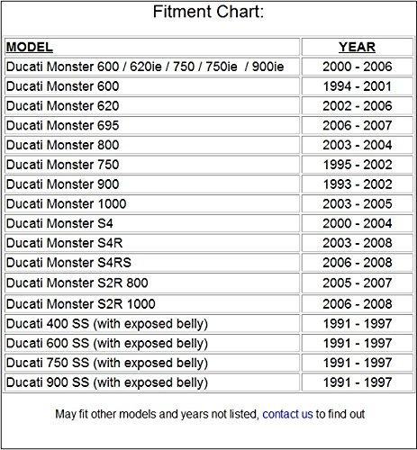 Wiring Diagram Ducati Monster 620