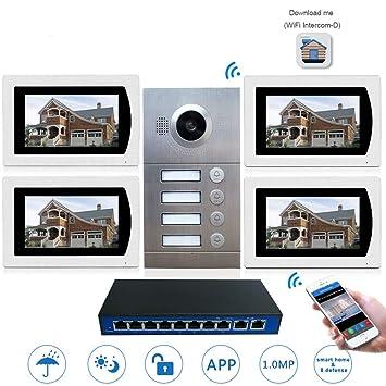 GW Teléfono de la Puerta IP Sistema de intercomunicación por ...