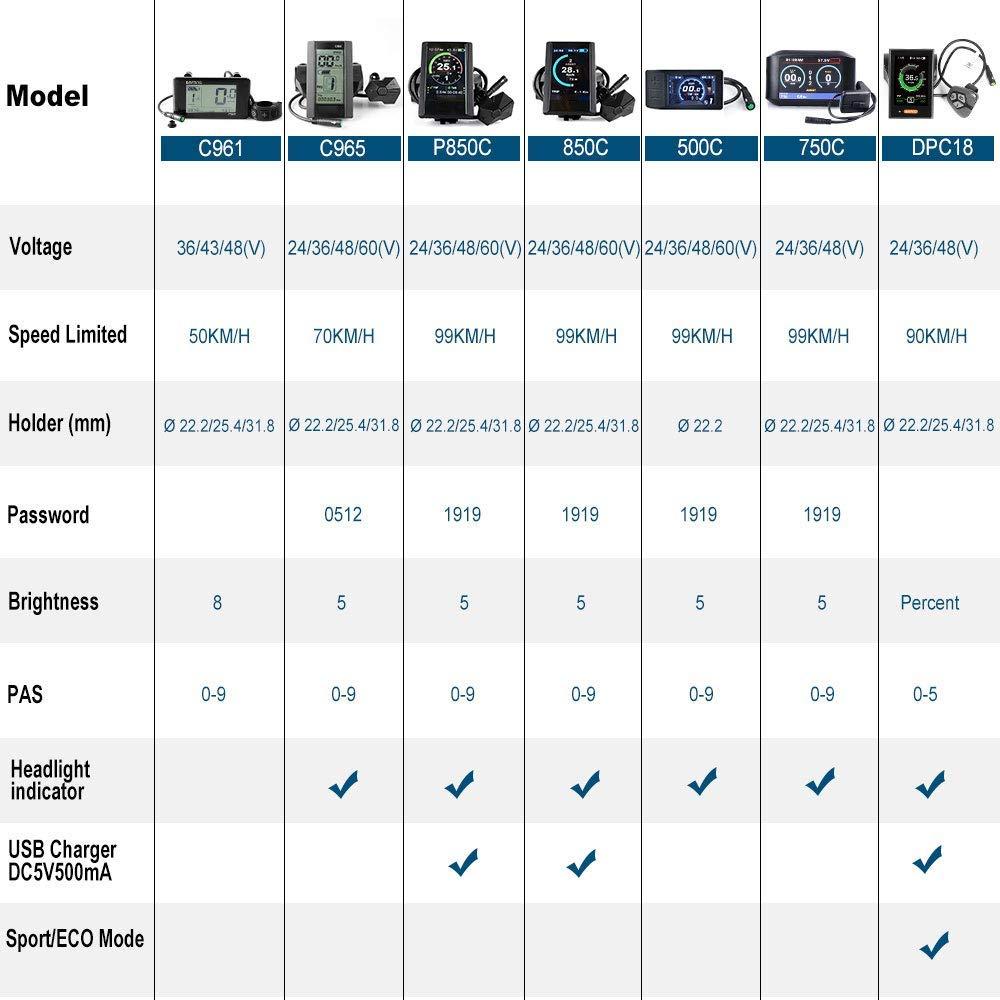 Manuales para pantallas Bafang 61bRuYVqOQL._SL1000_