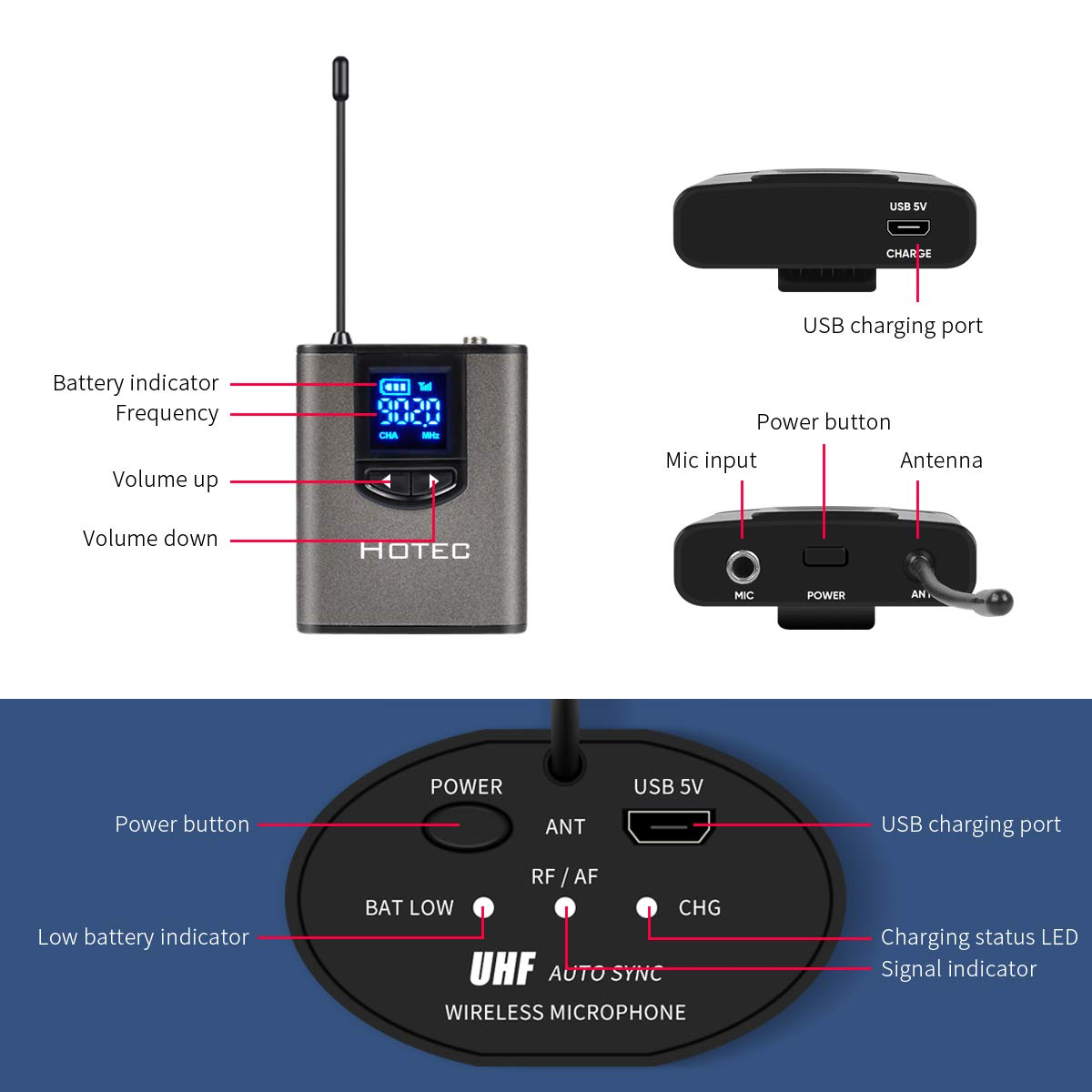 Hotec UHF Wireless Headset Microphone/Lavalier Lapel Mic with Bodypack Transmitter and Mini Rechargeable Receiver 1/4'' Output, For Live Performances, Support Phone by Hotec (Image #2)