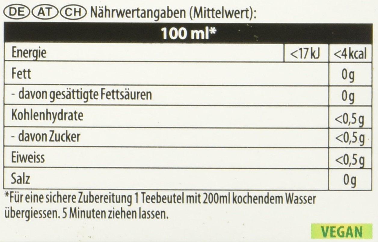 Lipton Kräutertee Do the Detox Pyramidenbeutel 20 Stück, 3er Pack ...
