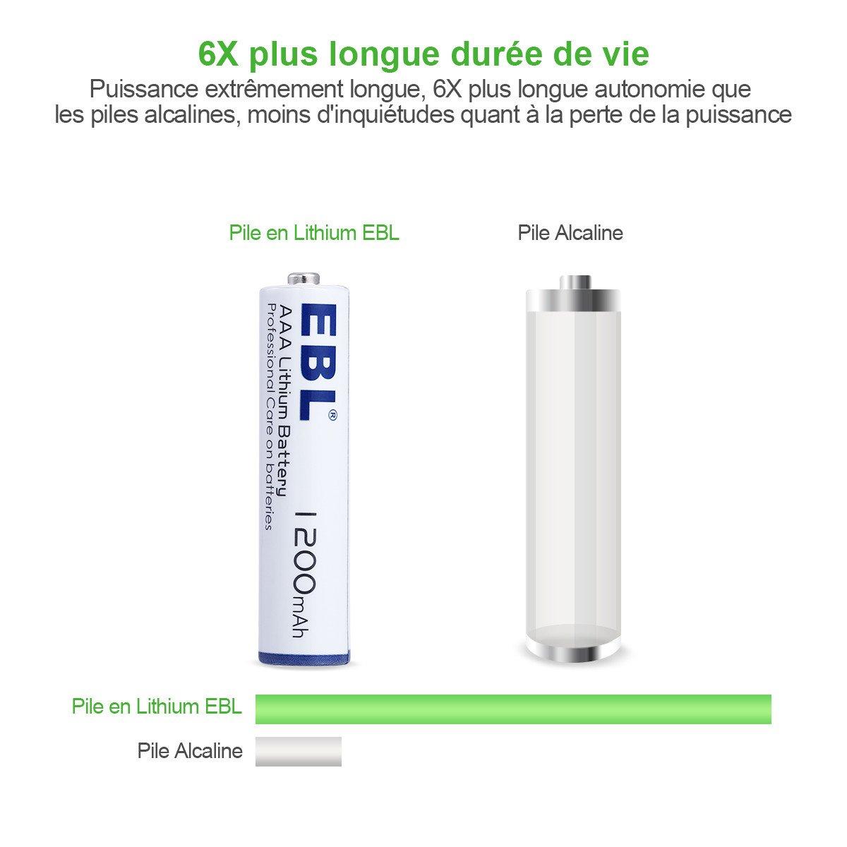 EBL Lot de 16 Pile Lithium Type AAA 1200mAh plus Longue Autonomie que les Piles Alcalines