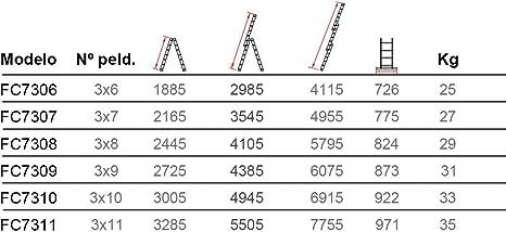Escalera transformable de tres tramos de fibra de vidrio. Permite su uso en tijera con un tramo extensible y totalmente desplegada. Según norma UNE-EN 131. (3 tramos x 7 peldaños): Amazon.es: Bricolaje