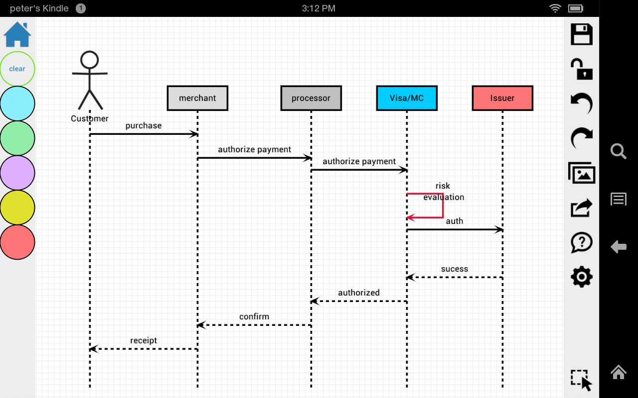 drawexpress diagram lite Activity Diagram