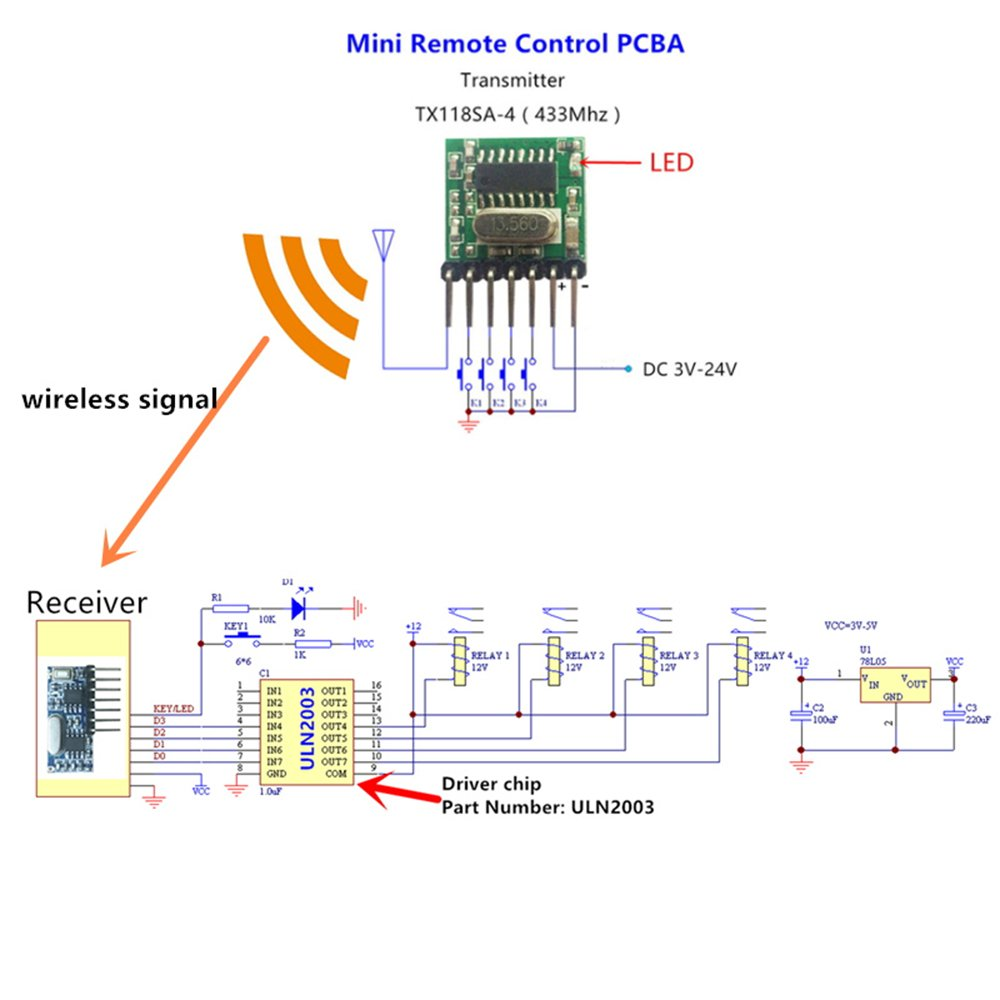Wireless 433mhz Rf Module Receiver And Transmitter Thermometer Circuit With Electronic Remote Control Built In Learning Code 1527 Decoding 4 Channel Output