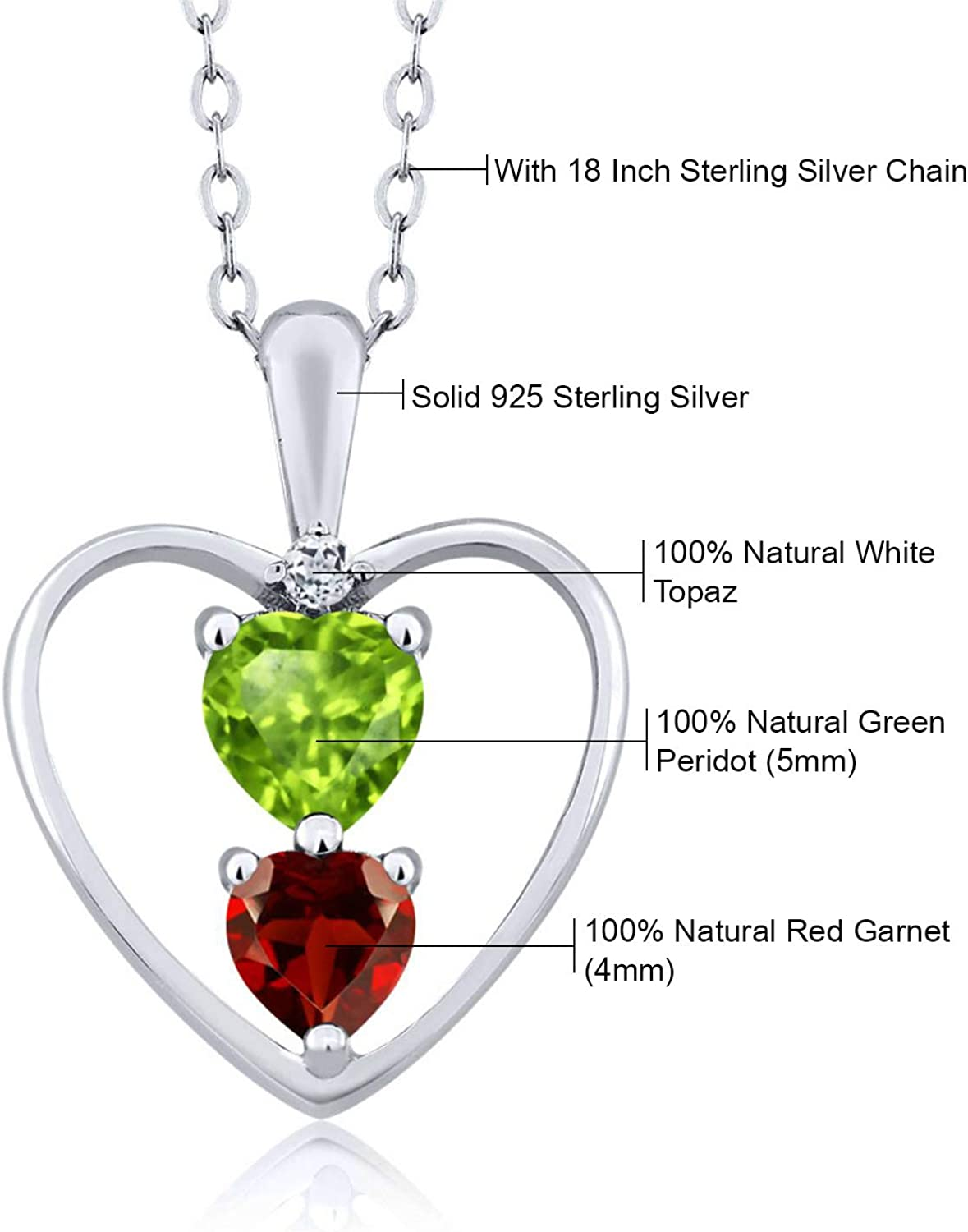 925 Sterling Silver Green Copper Turquoise Red Garnet Gemstone Pendent Antique Silver ETSYCYBER2019