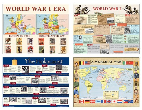 Teacher Created Resources The World Wars Bulletin Board Display Set (4425) (1900 Poster)