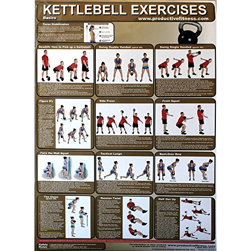 Productive Fitness Kettlebell Exercises Training product image