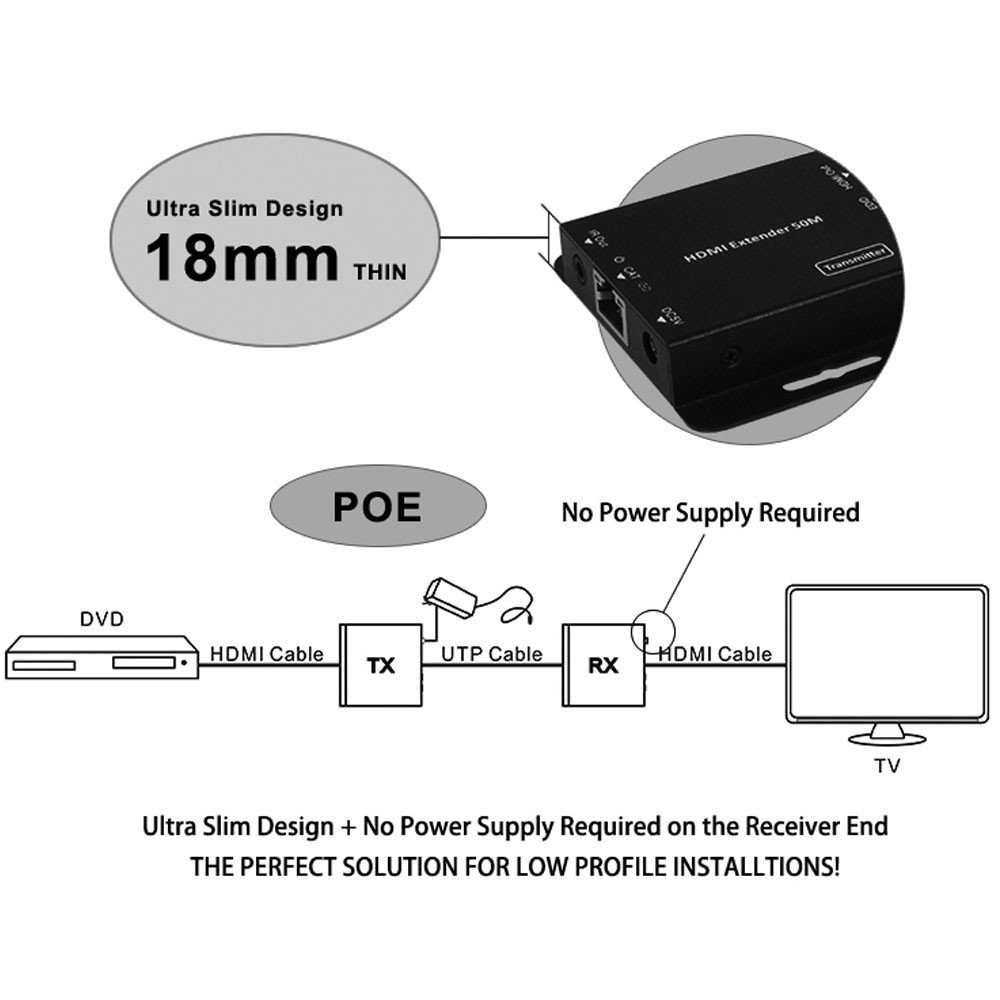 Hdv E50c 50m 164ft Hdmi Extender Hd 1080p Over Single Wiring Diagram Cat5e Cat6 For Dvd Blu Ray Players Hdtv Set Top Box Cell Phones Accessories
