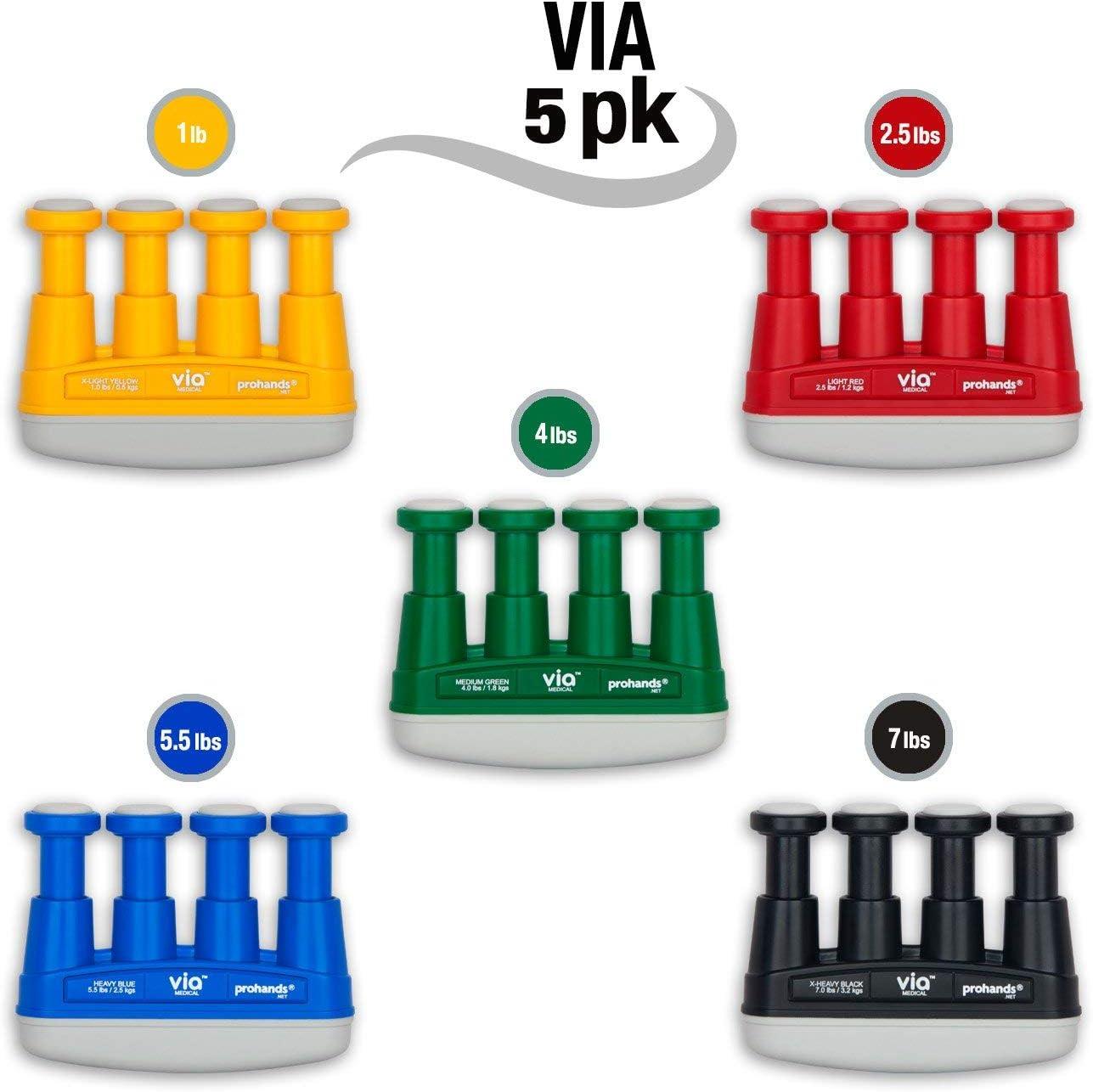 Prohands VIA Hand Exerciser, Finger Exerciser Hand Grip Strengthener , Spring-Loaded, Finger-Piston System, Isolate and Exercise Each Finger