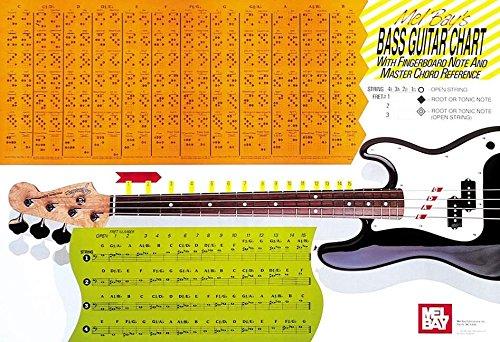 Mel Bay Bass Guitar Wall - Bay Mel Bass