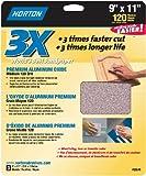 Norton 02619 3X Handy Aluminum-Oxide Sandpaper 120 Grit, 9-Inch x 11-Inch, 3-Pack