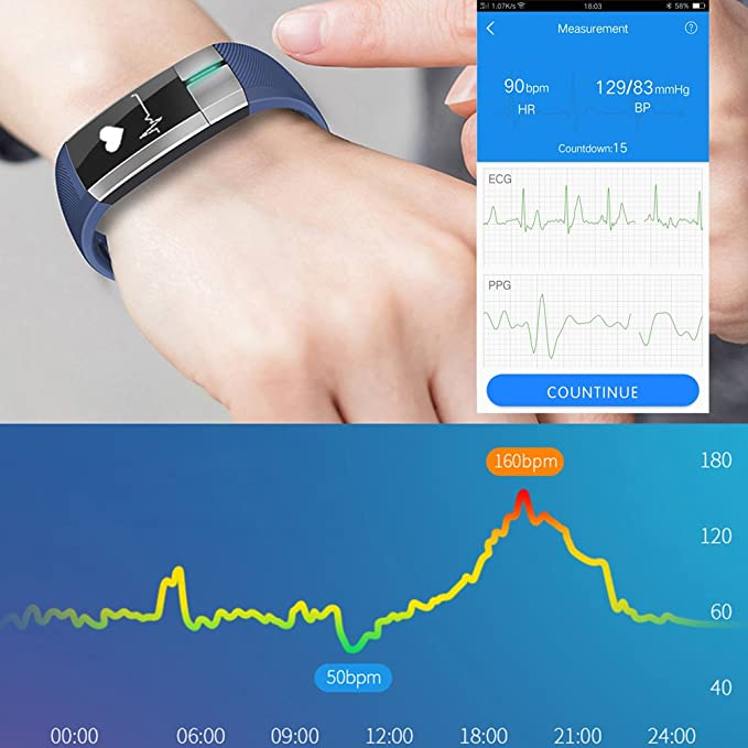 Blood Pressure Heart Rate Wristband Fitness tracker - Pulsometros ECG&PPG Monitoring Smart Watch Real time Heart Rate Blood Pressure Fitness Sports ...