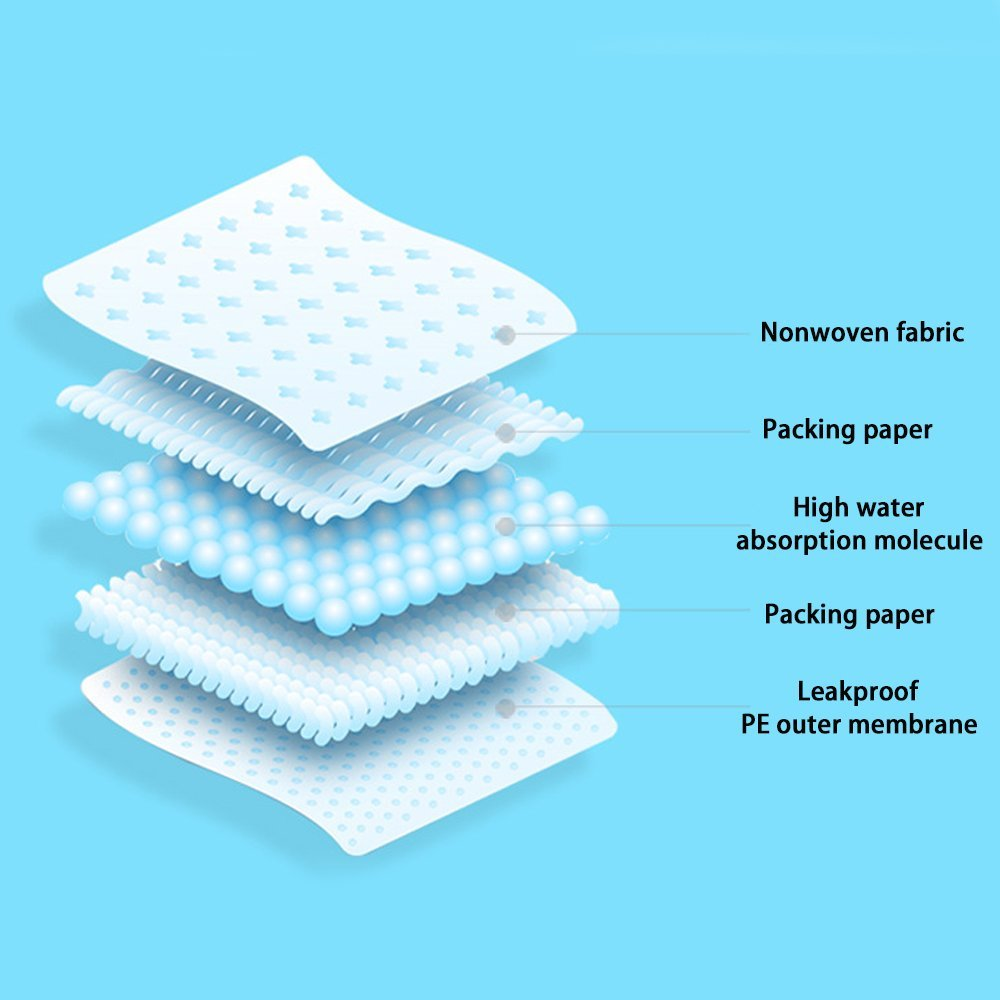 Adult Incontinence Underpad Disposable Pad- (23'' * 36'') high Absorption Anti-Leakage Back-Sheet Disposable Health Care pad for Incontinence or Older People
