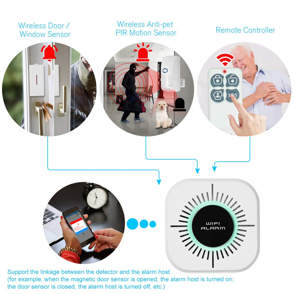 Cutogain Detector de interferencias Anti-Mascotas WiFi Wireless Burgla Alarm Systems para Smart Home: Amazon.es: Hogar