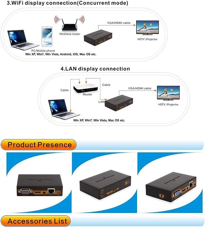Adaptador Airbridge WiFi HD, Adaptador Multimedia inalámbrico HD, WiFi a HDMI/VGA V1.3B: Amazon.es: Electrónica