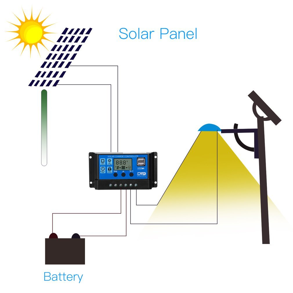 Solar Panel Controller Charge 20a 30a Visit Page Of Charger Circuit Battery Intelligent Regulator With Usb Port Lcd Display 12v 24v Mutiple Protection